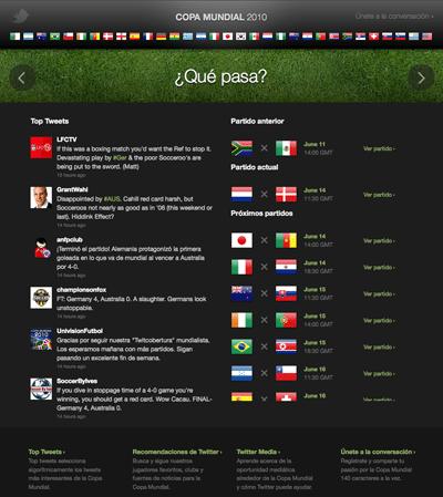 Twitter mundiales