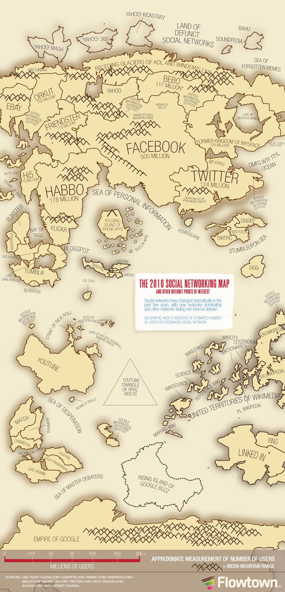Mapa Social Web 2.0