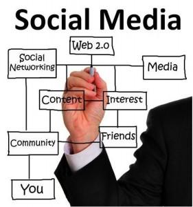 Metricas Redes Sociales