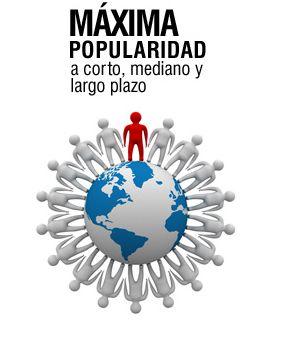 Popularidad Web