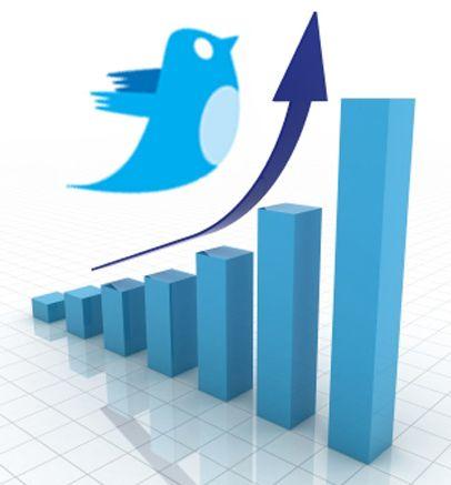 Popularidad cuenta Twitter