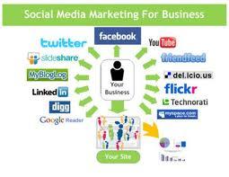 Social Media empresas