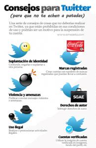 normas twitter