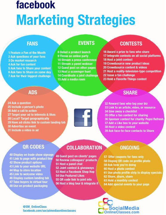 64 estrategias marketing facebook