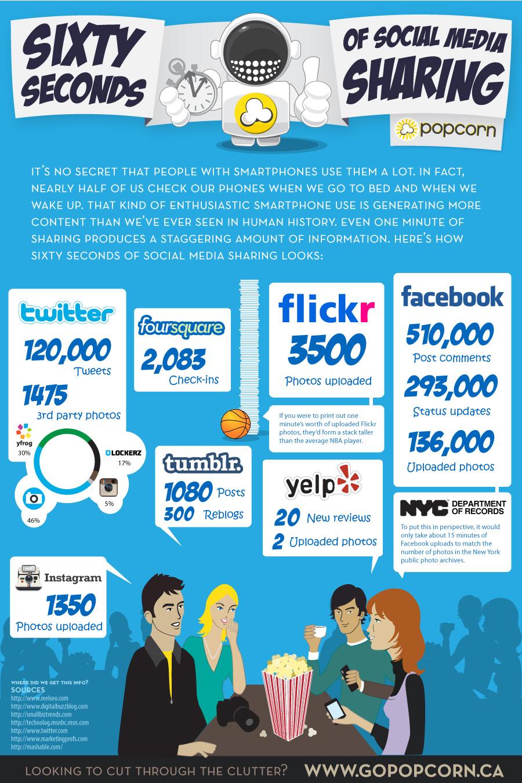 1 minuto social media