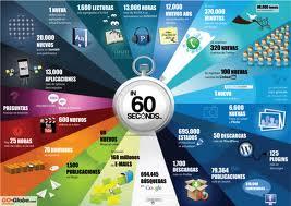 minuto-social-media