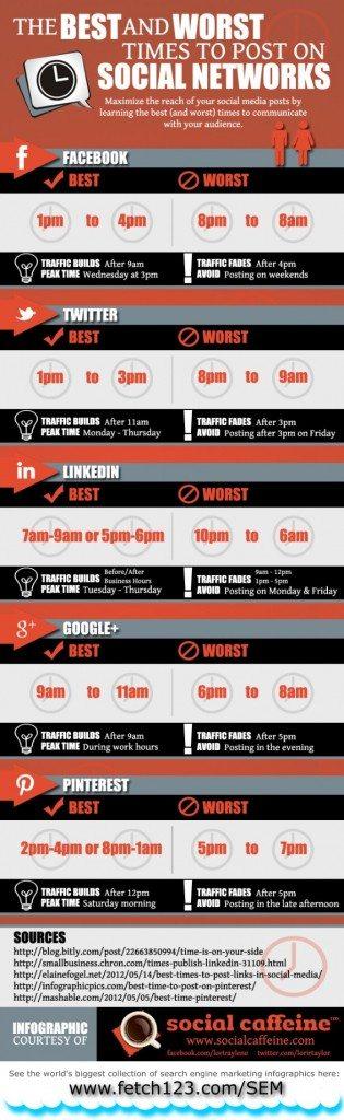 hora publicar redes sociales