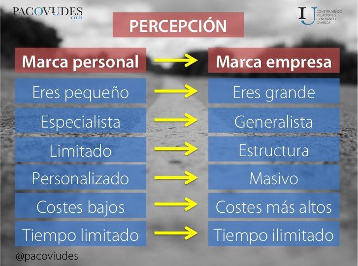 marca-personal-vs-marca-empresa
