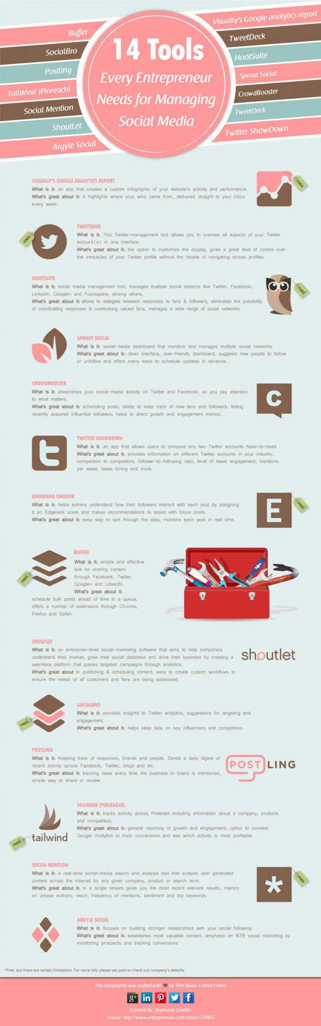 Infographic-14-Tools-Every-Entrepreneur-Needs-for-Managing-Social-Media