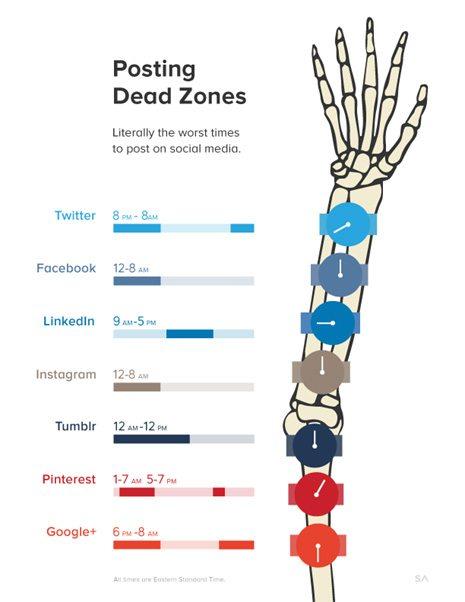 horas muertas redes sociales