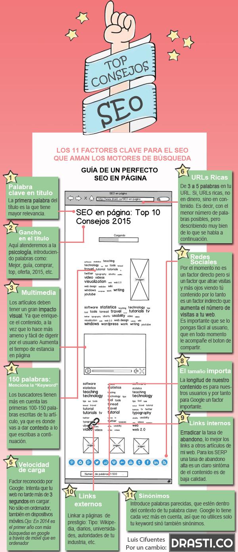 SEO en página