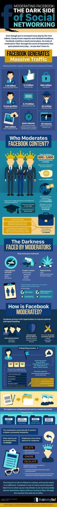 moderadores facebook