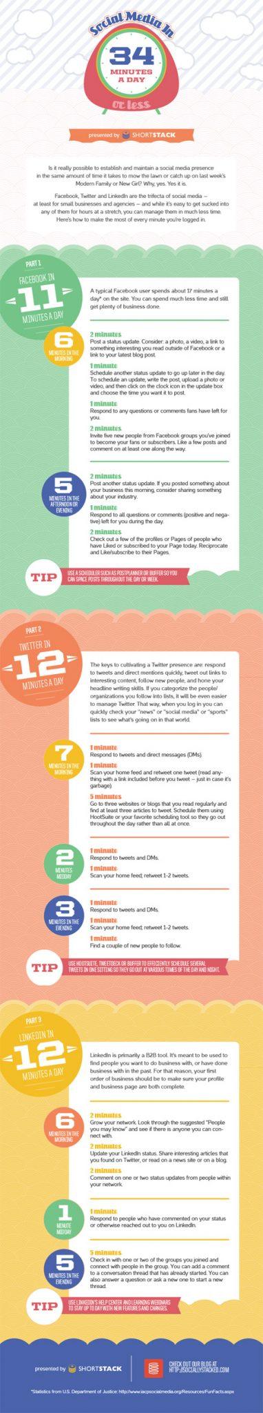 infografia-redes-sociales