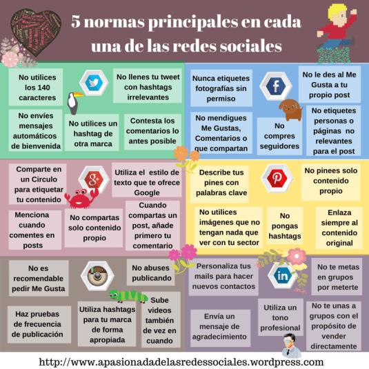 normas socialmedia blog