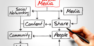 como hacer plan social media