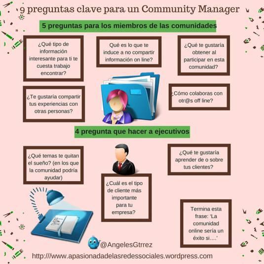 preguntas-de-community-manager1