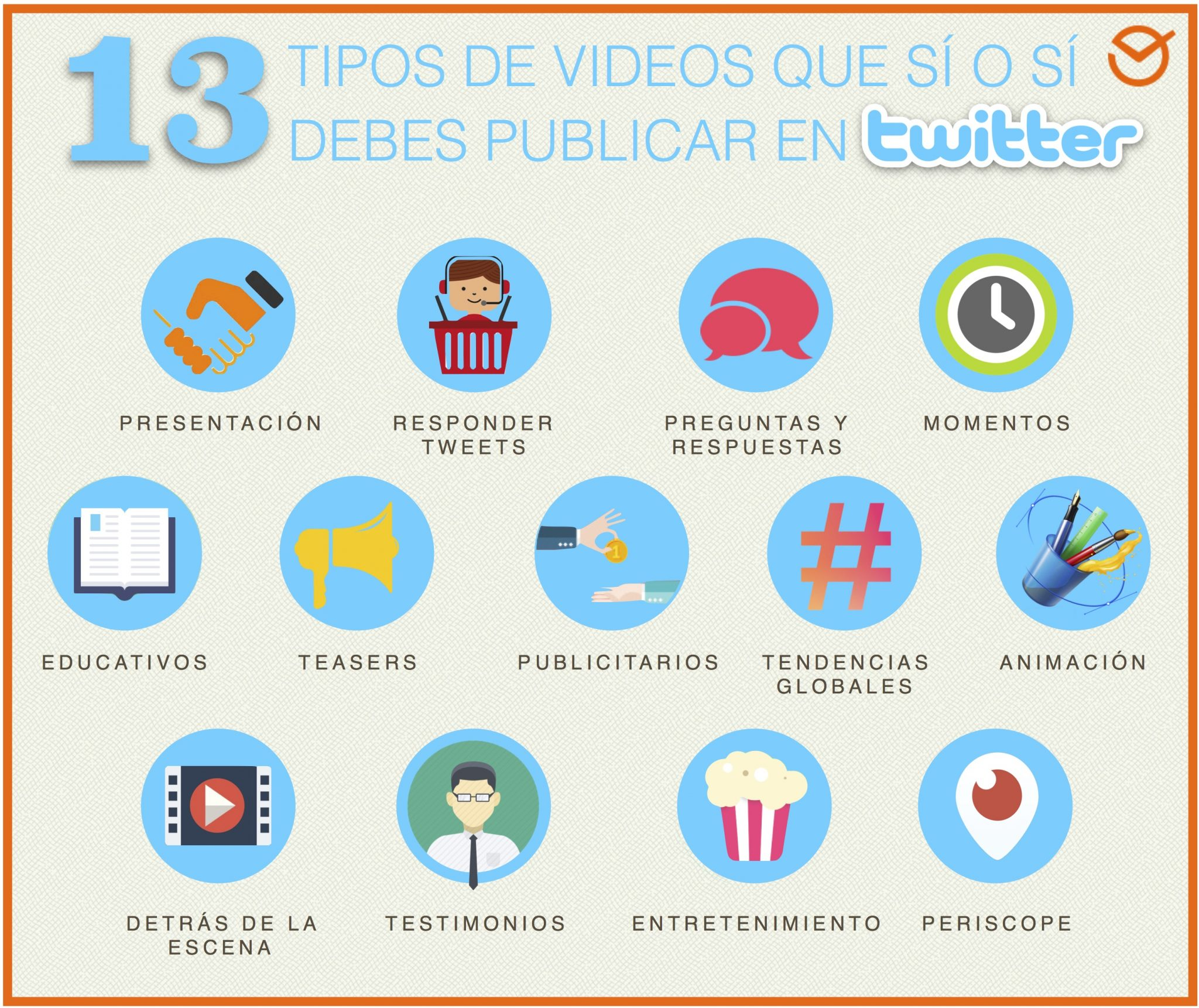 tipos videos twitter
