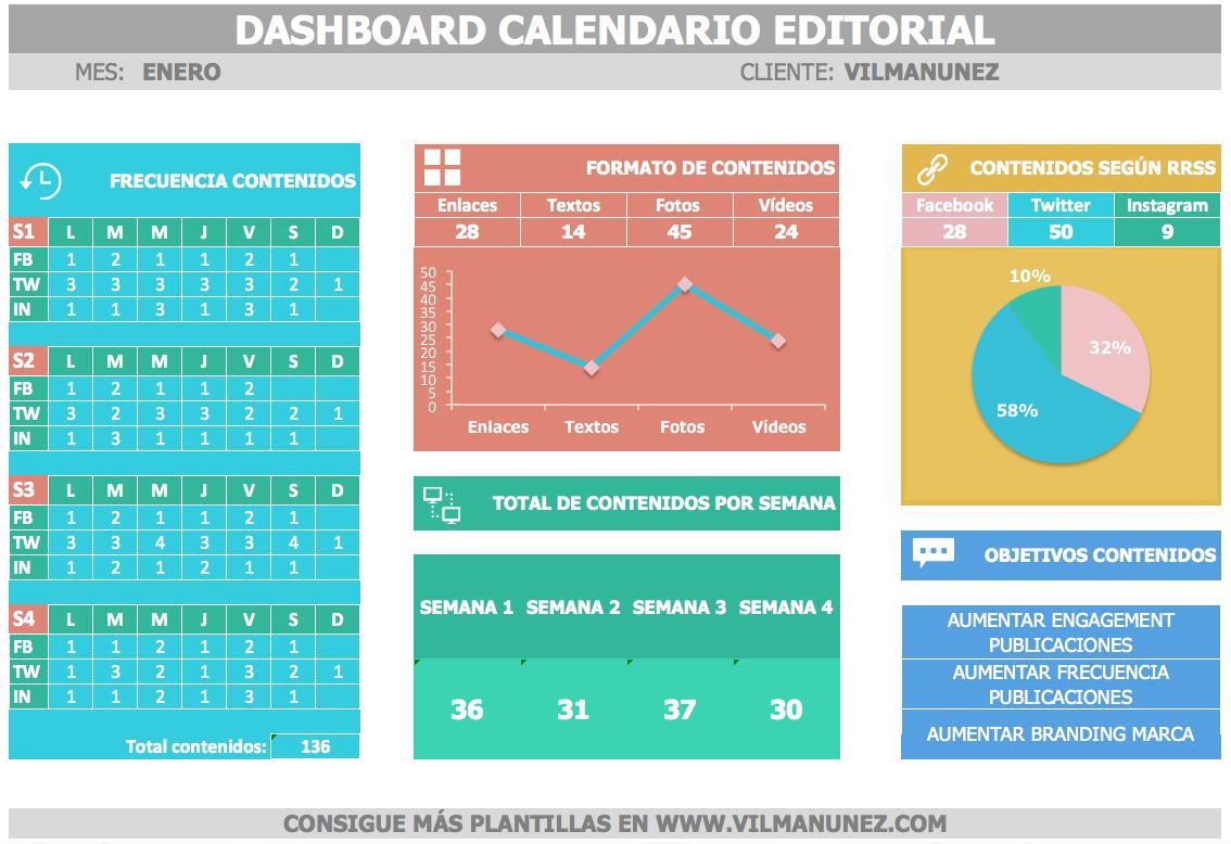Cómo crear un calendario de contenido de Redes Sociales: Consejos y ...